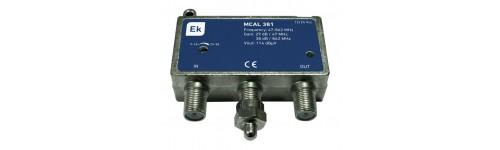 Micro centrales banda ancha